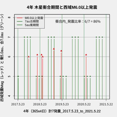 f:id:yoshihide-sugiura:20210524042106p:plain