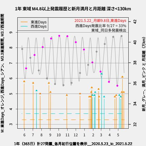 f:id:yoshihide-sugiura:20210524042124p:plain