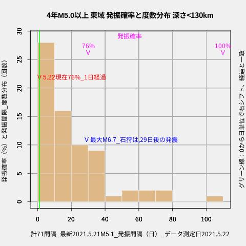 f:id:yoshihide-sugiura:20210524042141p:plain