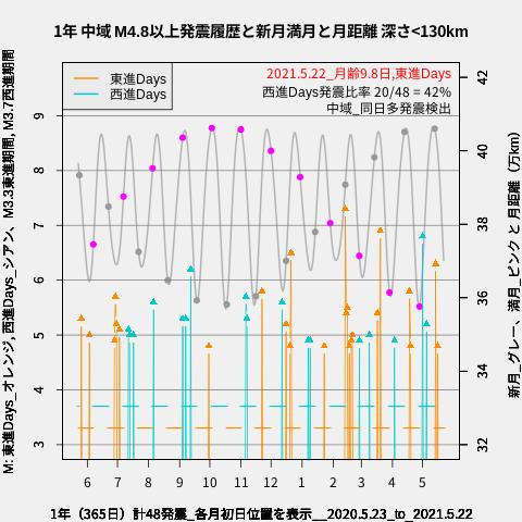 f:id:yoshihide-sugiura:20210524042158p:plain