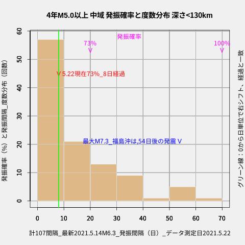 f:id:yoshihide-sugiura:20210524042214p:plain