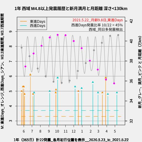 f:id:yoshihide-sugiura:20210524042233p:plain