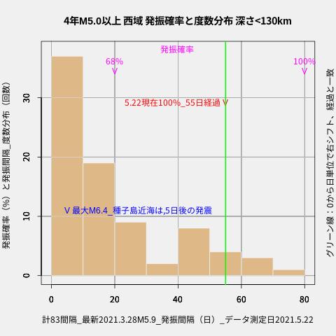 f:id:yoshihide-sugiura:20210524042252p:plain