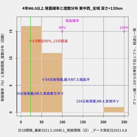 f:id:yoshihide-sugiura:20210610002540p:plain