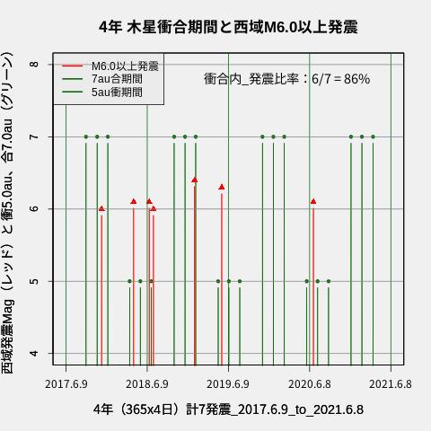 f:id:yoshihide-sugiura:20210610002727p:plain
