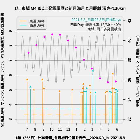 f:id:yoshihide-sugiura:20210610002749p:plain