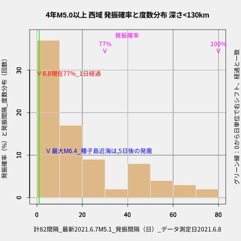 f:id:yoshihide-sugiura:20210610002956p:plain