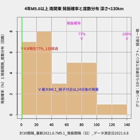 f:id:yoshihide-sugiura:20210610003021p:plain