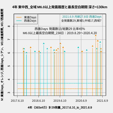 f:id:yoshihide-sugiura:20210611020501p:plain