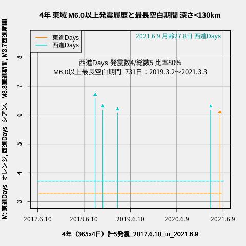 f:id:yoshihide-sugiura:20210611020544p:plain