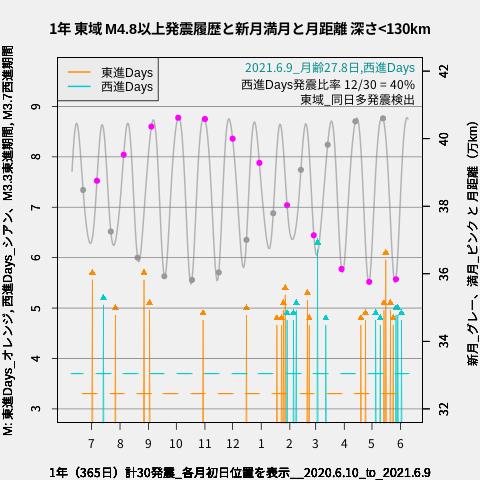 f:id:yoshihide-sugiura:20210611020629p:plain