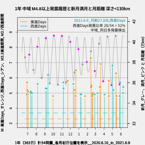 f:id:yoshihide-sugiura:20210611020705p:plain