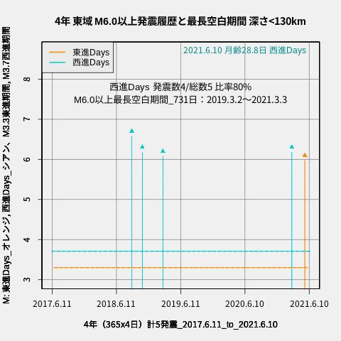 f:id:yoshihide-sugiura:20210612015225p:plain