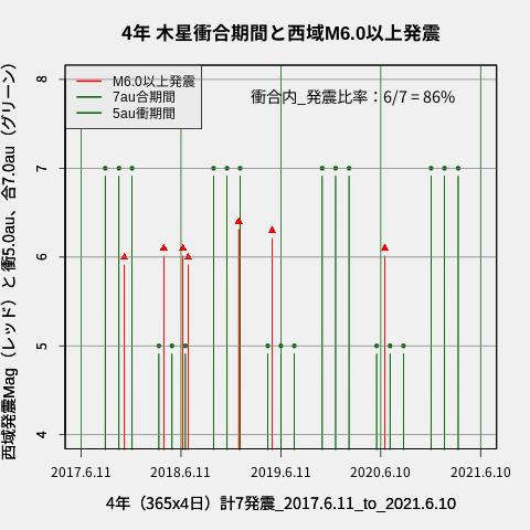 f:id:yoshihide-sugiura:20210612015242p:plain