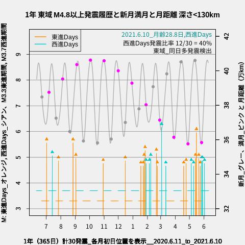 f:id:yoshihide-sugiura:20210612015304p:plain