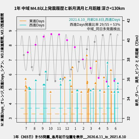 f:id:yoshihide-sugiura:20210612015343p:plain