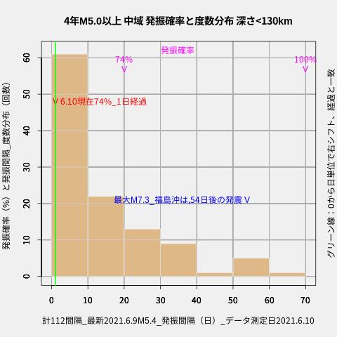 f:id:yoshihide-sugiura:20210612015400p:plain