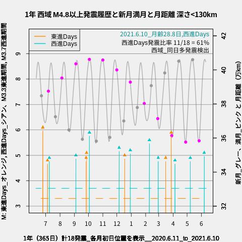 f:id:yoshihide-sugiura:20210612015420p:plain