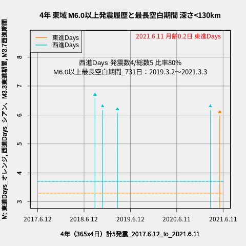 f:id:yoshihide-sugiura:20210613005155p:plain