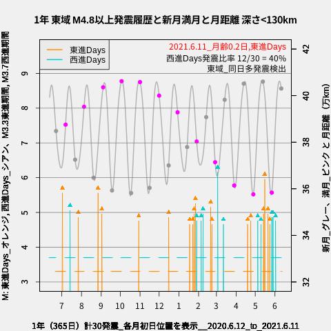 f:id:yoshihide-sugiura:20210613005231p:plain