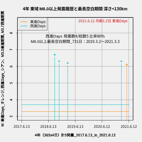 f:id:yoshihide-sugiura:20210614003414p:plain