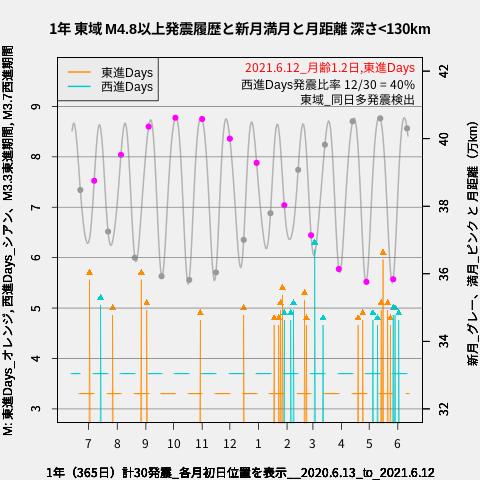 f:id:yoshihide-sugiura:20210614003446p:plain
