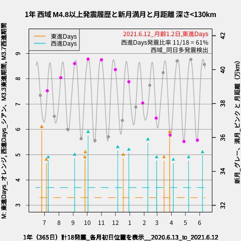 f:id:yoshihide-sugiura:20210614003524p:plain