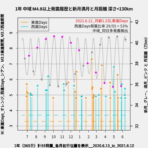 f:id:yoshihide-sugiura:20210614003548p:plain