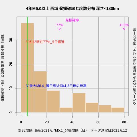 f:id:yoshihide-sugiura:20210614003639p:plain