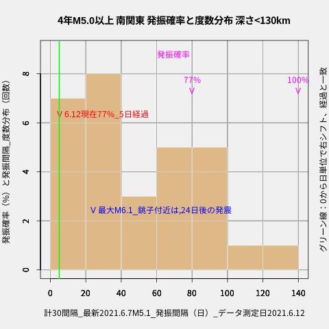 f:id:yoshihide-sugiura:20210614003657p:plain