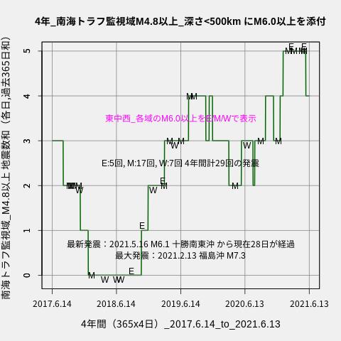 f:id:yoshihide-sugiura:20210615001800p:plain