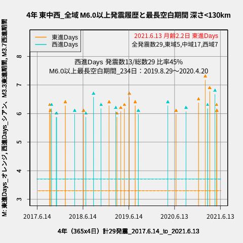 f:id:yoshihide-sugiura:20210615001817p:plain