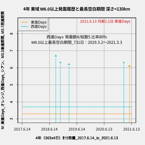 f:id:yoshihide-sugiura:20210615001842p:plain