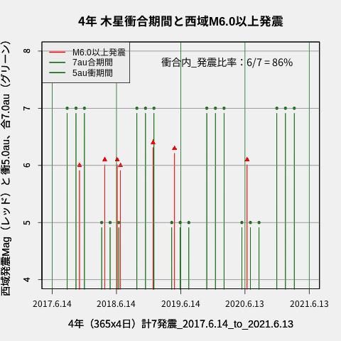 f:id:yoshihide-sugiura:20210615001857p:plain