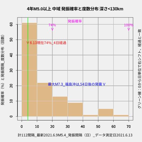 f:id:yoshihide-sugiura:20210615002016p:plain