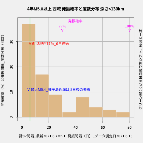 f:id:yoshihide-sugiura:20210615002056p:plain