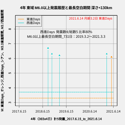 f:id:yoshihide-sugiura:20210616010923p:plain