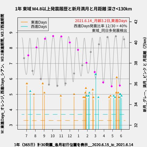 f:id:yoshihide-sugiura:20210616011000p:plain