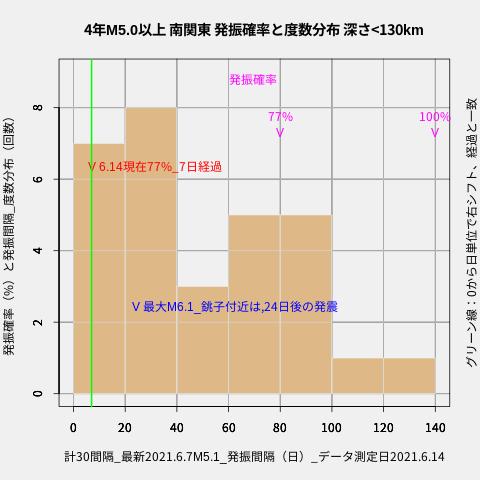 f:id:yoshihide-sugiura:20210616011157p:plain