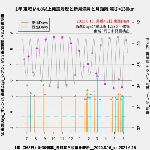 f:id:yoshihide-sugiura:20210617002607p:plain