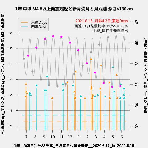 f:id:yoshihide-sugiura:20210617002643p:plain