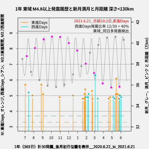 f:id:yoshihide-sugiura:20210623041649p:plain