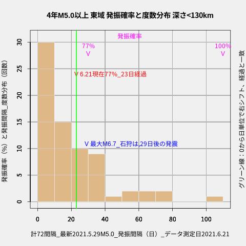 f:id:yoshihide-sugiura:20210623041708p:plain
