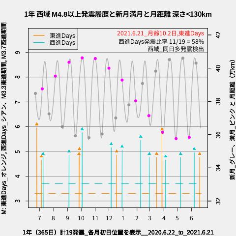 f:id:yoshihide-sugiura:20210623041808p:plain