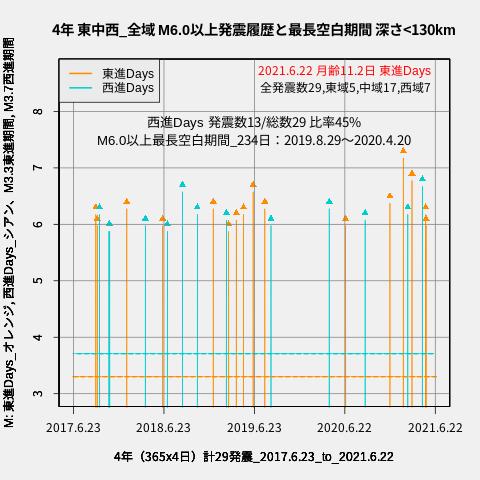 f:id:yoshihide-sugiura:20210624001626p:plain