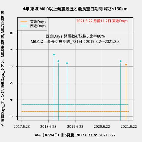 f:id:yoshihide-sugiura:20210624001703p:plain