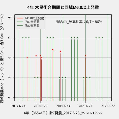 f:id:yoshihide-sugiura:20210624001721p:plain
