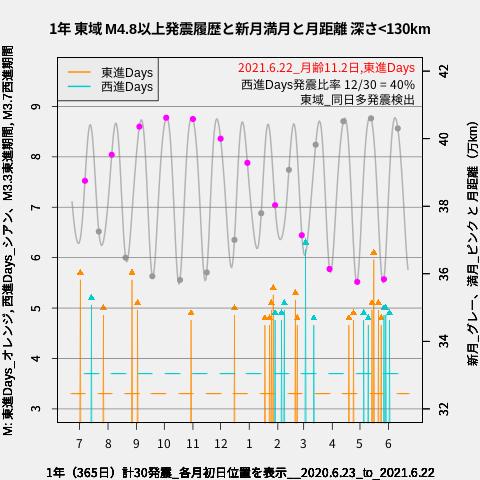 f:id:yoshihide-sugiura:20210624001750p:plain