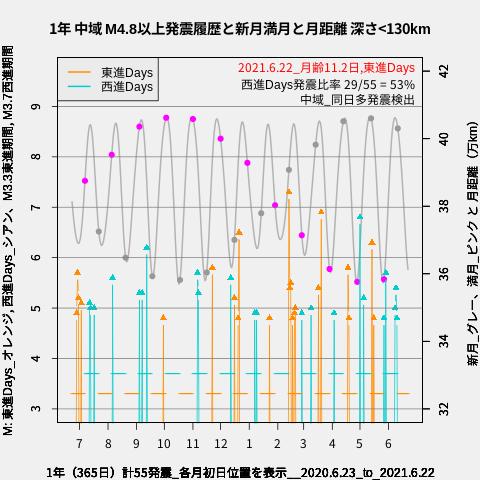 f:id:yoshihide-sugiura:20210624001824p:plain