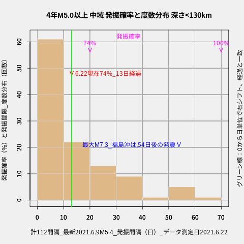 f:id:yoshihide-sugiura:20210624001840p:plain
